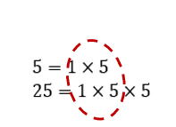 The common factors of 5 and 25 are 1 and 5