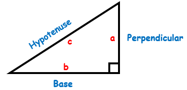 A triangle with the hypotenuse, perpendicular, and base labeled