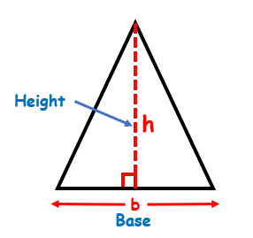The height and base of a triangle