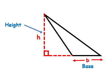 The height and base of an unusually shaped triangle