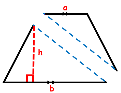 Illustrating how a trapezoid can be broken into two triangles
