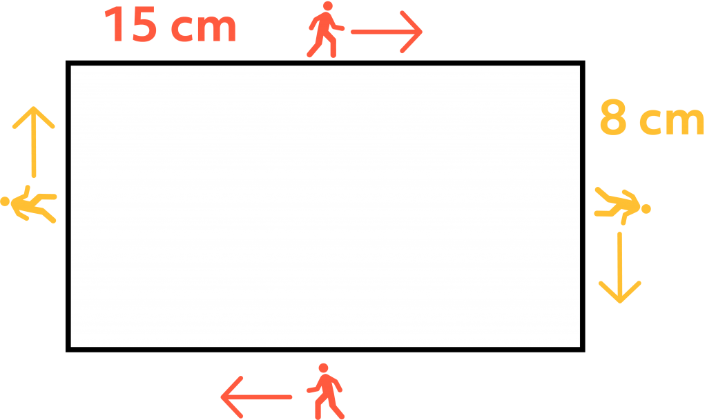 A rectangle with a length of 15 cm and a width of 8 cm