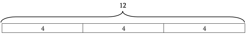 A diagram showing how 12 can be broken down into three sections of four