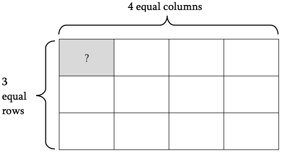 A piece of paper divided into 4 equal columns and 3 equal rows