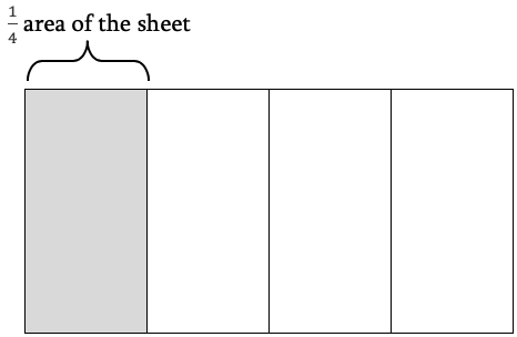 A diagram showing how four equal columns each take up 1/4 of the area of the sheet