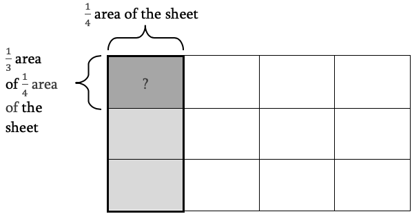 Diagram showing how each column can be divided into 3 different parts