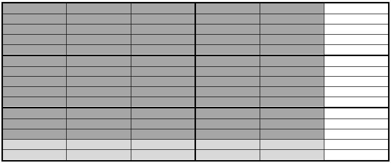 A diagram showing 13/5