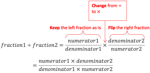 Diagram showing how to divide fractions