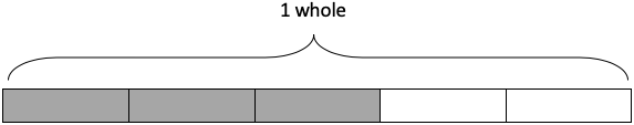 Diagram showing 3/5 of a whole