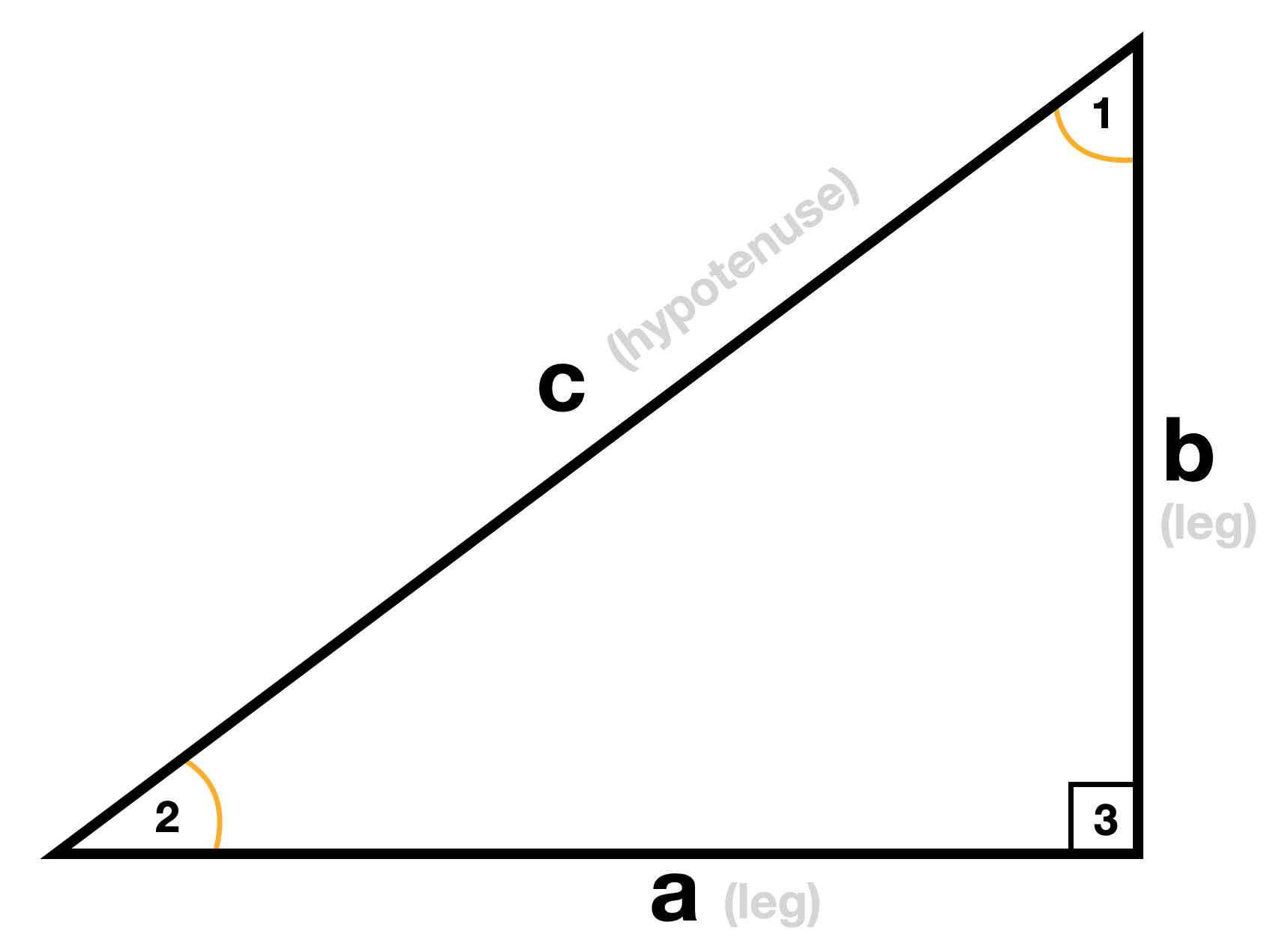 A right triangle